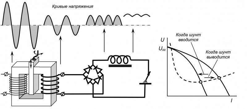 Сварочный аппарат своими руками постоянного тока схема