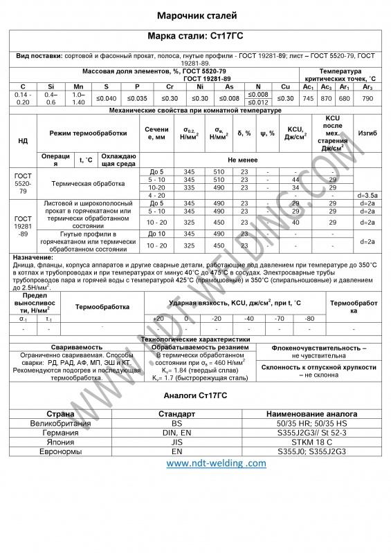 Марочник сталей и сплавов Ст17ГС на 24.06.16