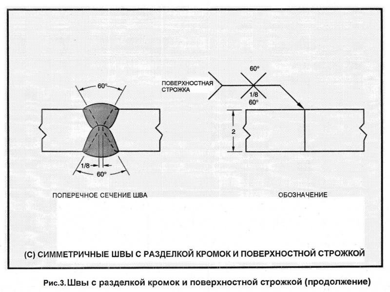 Вспомогательные знаки для швов с разделкой кромок рис.3 С