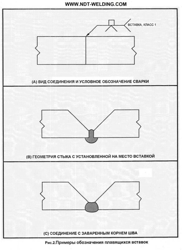 Вспомогательные знаки для швов с разделкой кромок рис.2