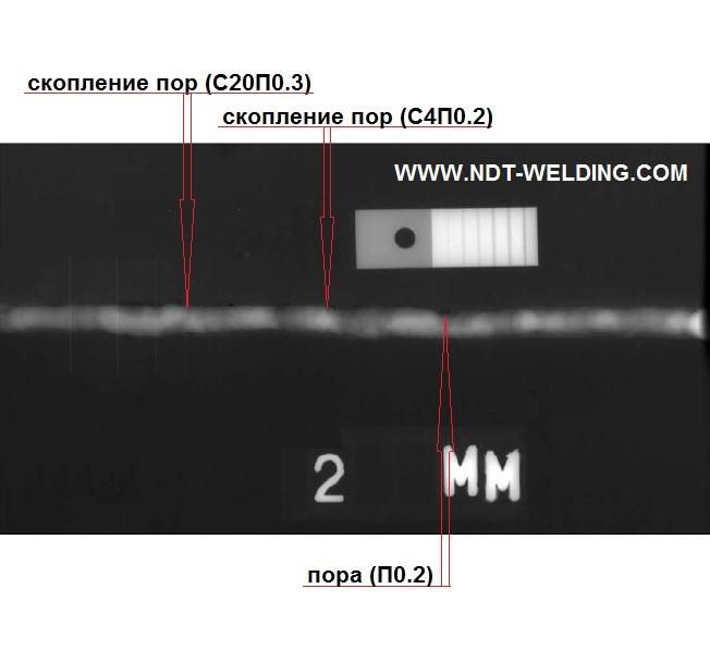 Радиографический контроль. Дефектограмма №17.