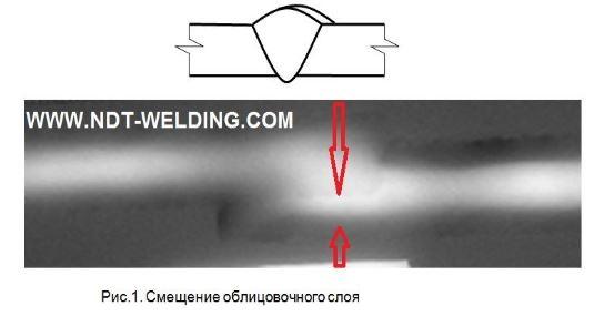 Смешение облицовочного слоя в сварном шве