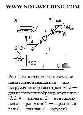 Кинематическая схема испытательной машины